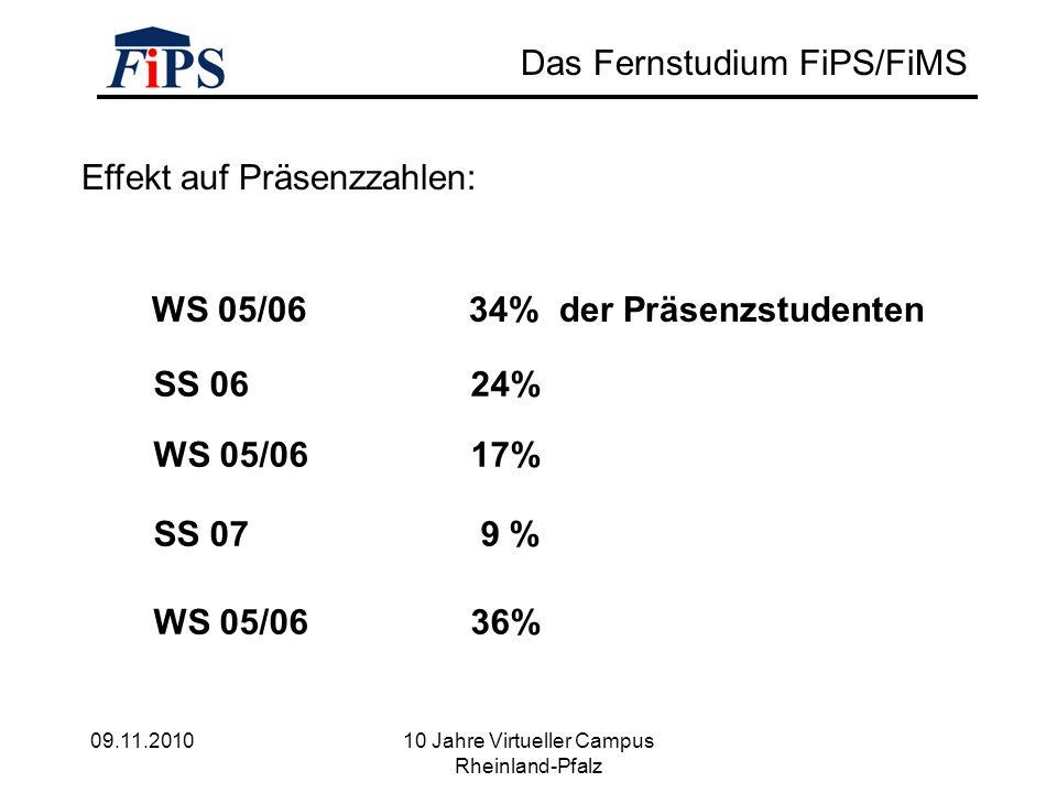 09.11.2010 10 Jahre Virtueller Campus Rheinland-Pfalz Das Fernstudium FiPS/FiMS Effekt auf Präsenzzahlen: WS 05/0634% der Präsenzstudenten SS 0624% WS 05/0617% SS 07 9 % WS 05/06 36%