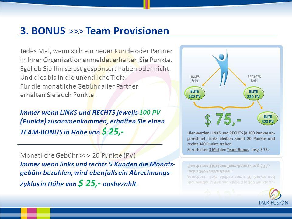 $ 710,- Provision Bei nur 2 direkte ELITE-Partner und 12 Team Partner + 3 weitere BONI