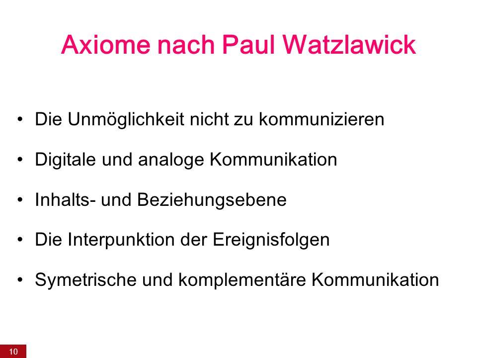 10 Axiome nach Paul Watzlawick Die Unmöglichkeit nicht zu kommunizieren Digitale und analoge Kommunikation Inhalts- und Beziehungsebene Die Interpunktion der Ereignisfolgen Symetrische und komplementäre Kommunikation
