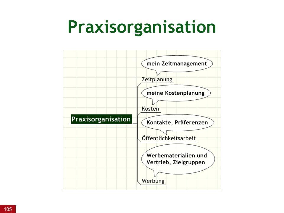 105 Praxisorganisation
