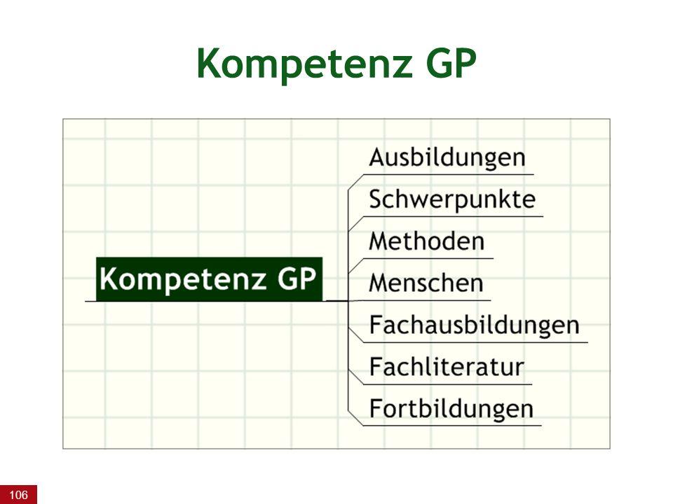 106 Kompetenz GP