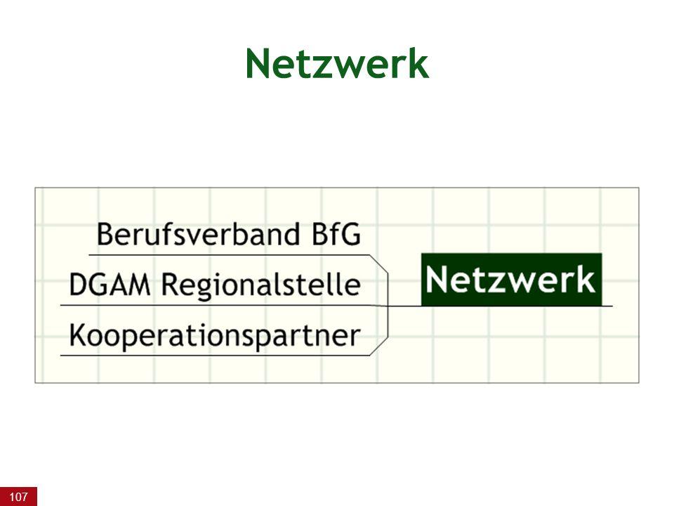 107 Netzwerk