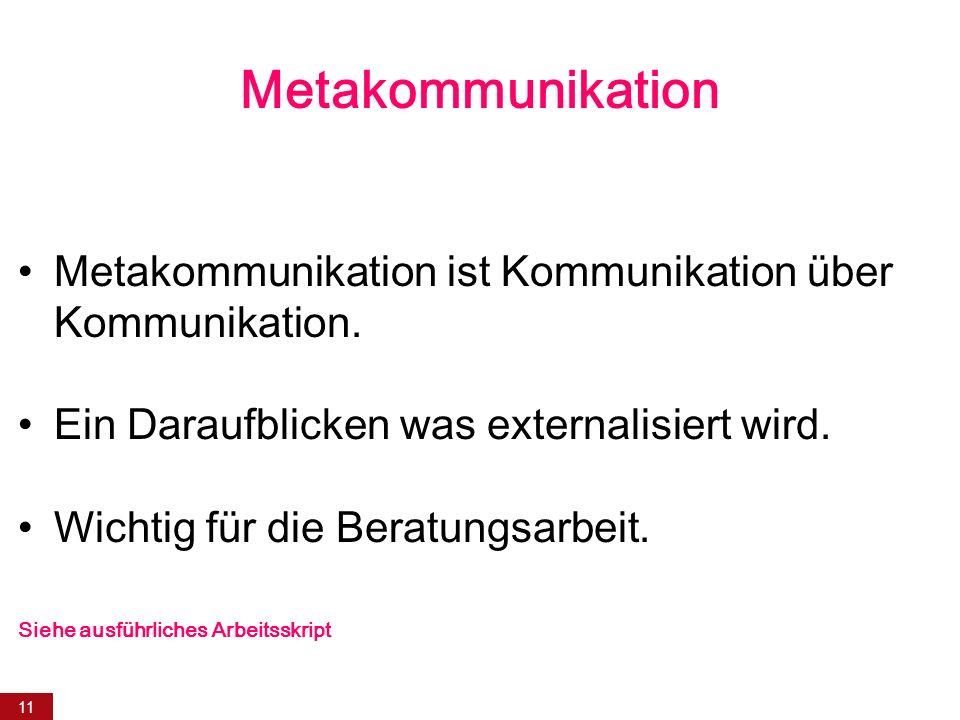 11 Metakommunikation Metakommunikation ist Kommunikation über Kommunikation. Ein Daraufblicken was externalisiert wird. Wichtig für die Beratungsarbei