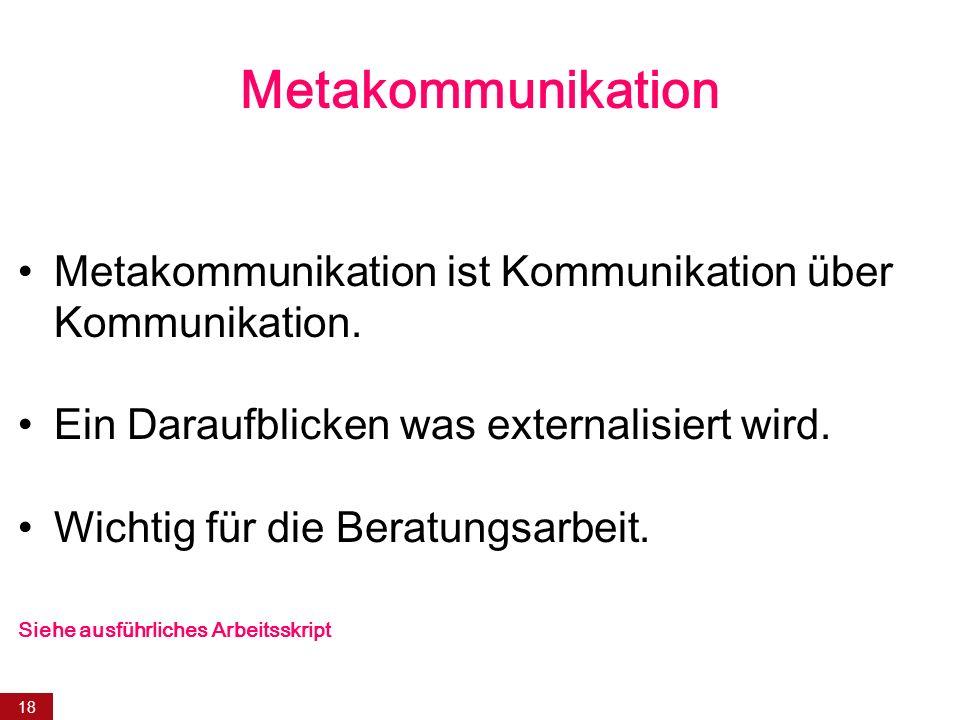 18 Metakommunikation Metakommunikation ist Kommunikation über Kommunikation. Ein Daraufblicken was externalisiert wird. Wichtig für die Beratungsarbei