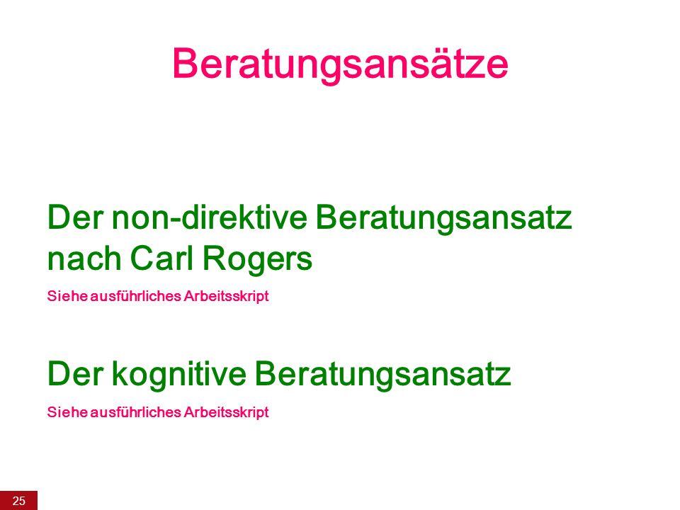 25 Beratungsansätze Der non-direktive Beratungsansatz nach Carl Rogers Siehe ausführliches Arbeitsskript Der kognitive Beratungsansatz Siehe ausführliches Arbeitsskript