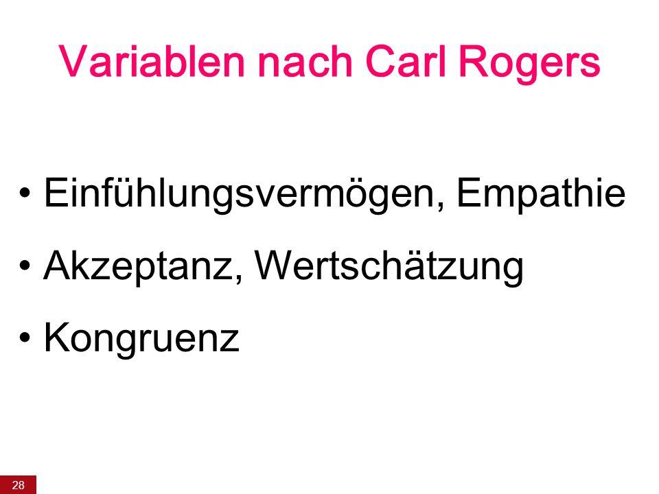 28 Variablen nach Carl Rogers Einfühlungsvermögen, Empathie Akzeptanz, Wertschätzung Kongruenz