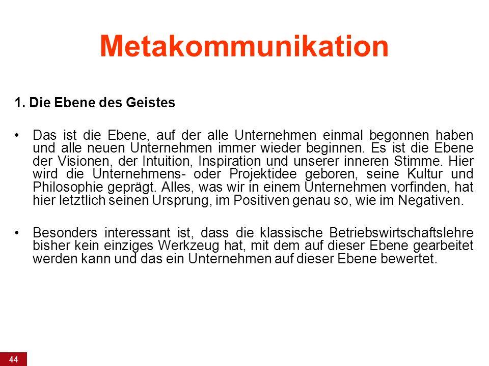 44 Metakommunikation 1.