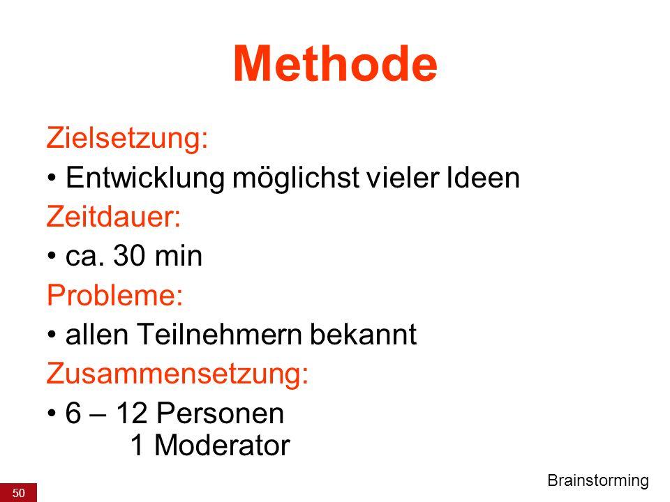50 Methode Zielsetzung: Entwicklung möglichst vieler Ideen Zeitdauer: ca. 30 min Probleme: allen Teilnehmern bekannt Zusammensetzung: 6 – 12 Personen