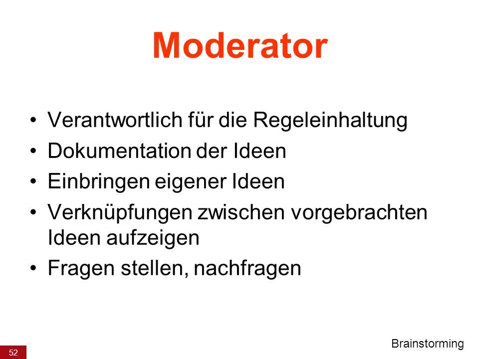 52 Moderator Verantwortlich für die Regeleinhaltung Dokumentation der Ideen Einbringen eigener Ideen Verknüpfungen zwischen vorgebrachten Ideen aufzei