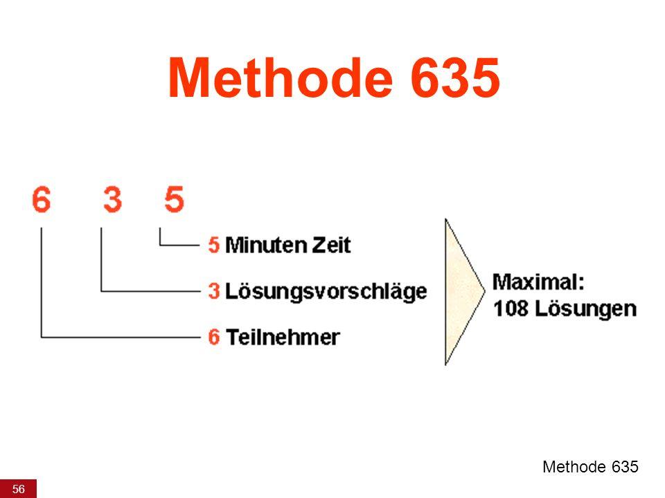 56 Methode 635