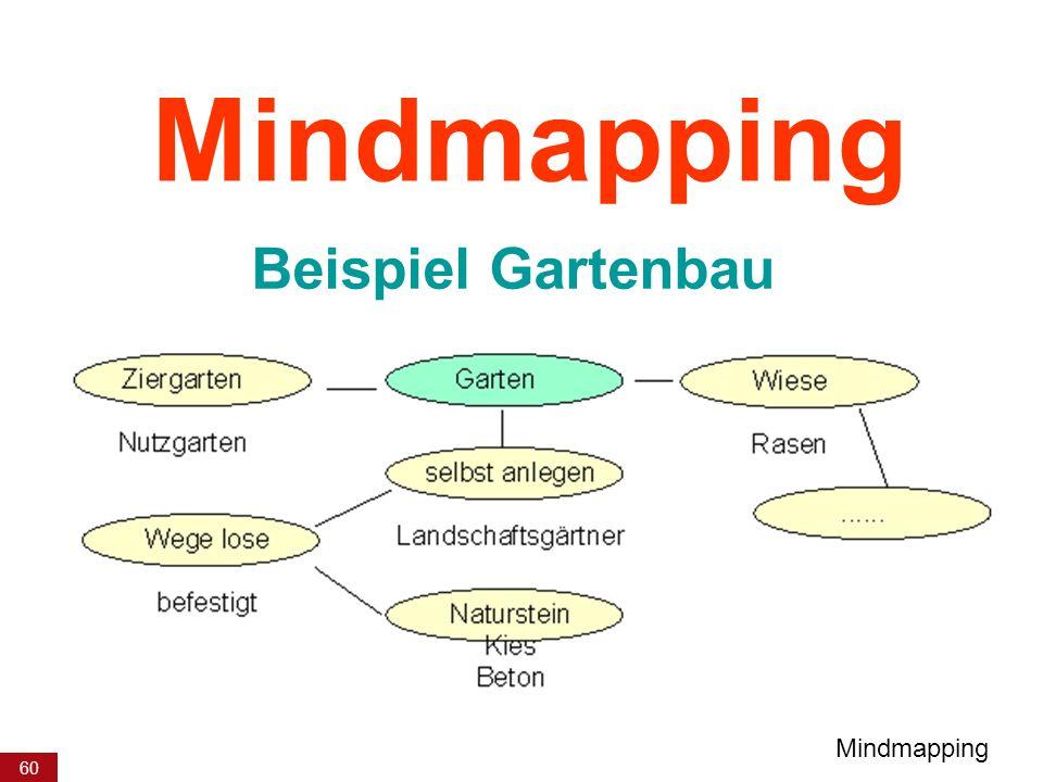 60 Mindmapping Beispiel Gartenbau Mindmapping