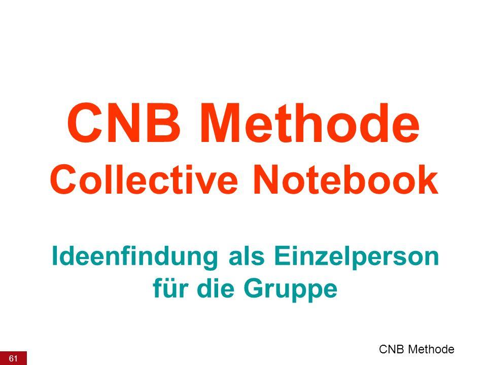 61 CNB Methode Collective Notebook Ideenfindung als Einzelperson für die Gruppe CNB Methode