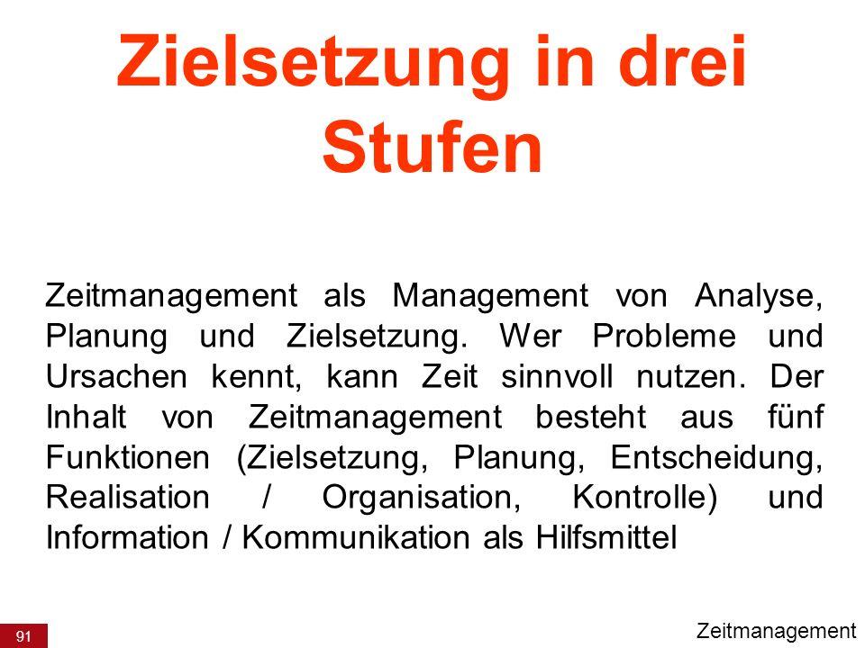 91 Zielsetzung in drei Stufen Zeitmanagement als Management von Analyse, Planung und Zielsetzung. Wer Probleme und Ursachen kennt, kann Zeit sinnvoll