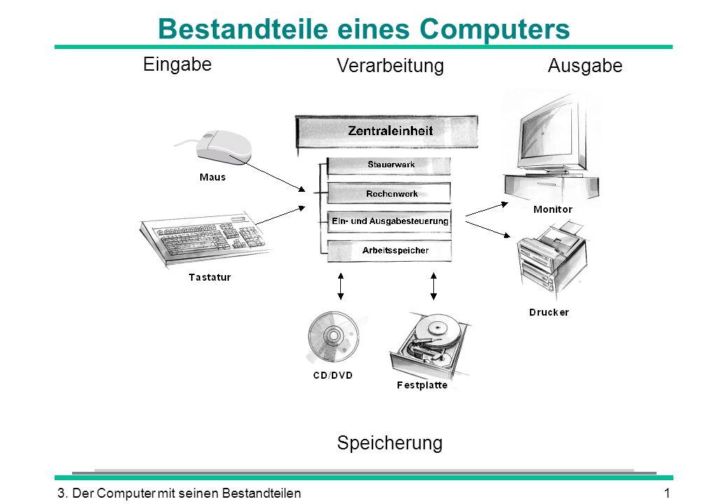 3. Der Computer mit seinen Bestandteilen1 Bestandteile eines Computers Eingabe VerarbeitungAusgabe Speicherung