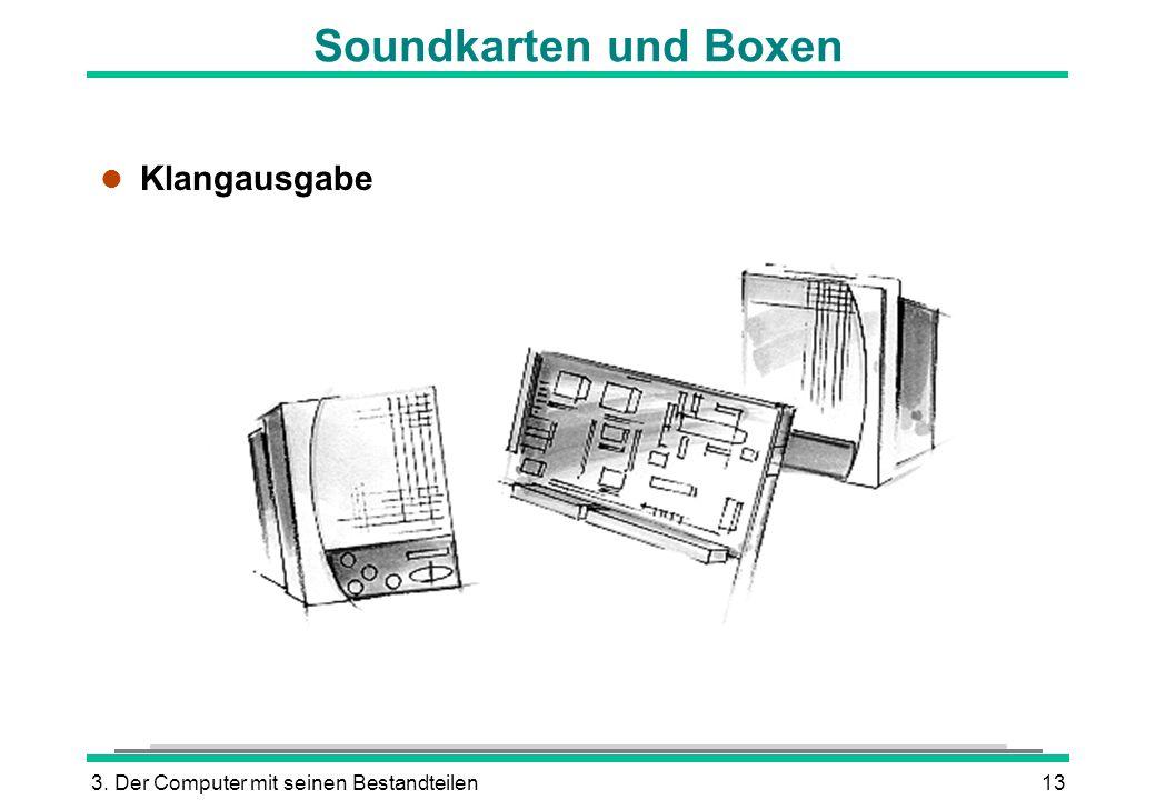 3. Der Computer mit seinen Bestandteilen13 Soundkarten und Boxen l Klangausgabe