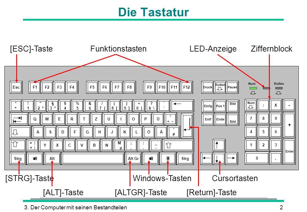 3. Der Computer mit seinen Bestandteilen2 Die Tastatur [STRG]-TasteWindows-TastenCursortasten ZiffernblockFunktionstasten [ALT]-Taste[Return]-Taste LE