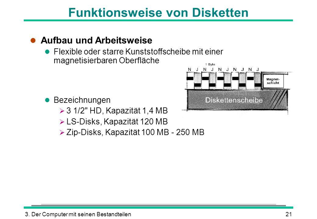 3. Der Computer mit seinen Bestandteilen21 Funktionsweise von Disketten l Aufbau und Arbeitsweise l Flexible oder starre Kunststoffscheibe mit einer m