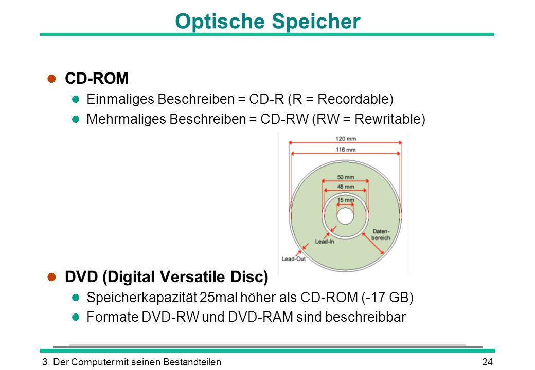 3. Der Computer mit seinen Bestandteilen24 Optische Speicher l CD-ROM l Einmaliges Beschreiben = CD-R (R = Recordable) l Mehrmaliges Beschreiben = CD-