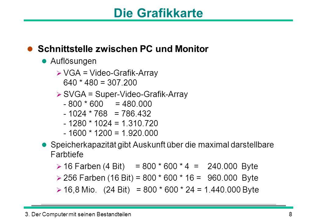 3. Der Computer mit seinen Bestandteilen8 Die Grafikkarte l Schnittstelle zwischen PC und Monitor l Auflösungen VGA = Video-Grafik-Array 640 * 480 = 3