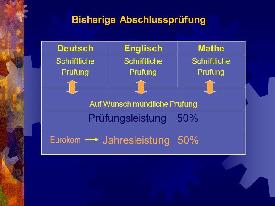 Bisherige Abschlussprüfung DeutschEnglischMathe Schriftliche Prüfung Schriftliche Prüfung Schriftliche Prüfung Auf Wunsch mündliche Prüfung Prüfungsle