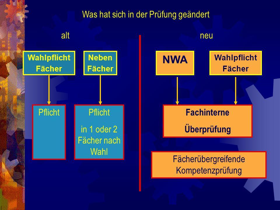 T / MUM / F Jahresleistung 2 NWA Jahresleistung 2 1 Fachinterne Überprüfung 1 Fachinterne Überprüfung Fachinterne Überprüfung in NWA und dem Wahlpflichtfach Wahlpflichtfach
