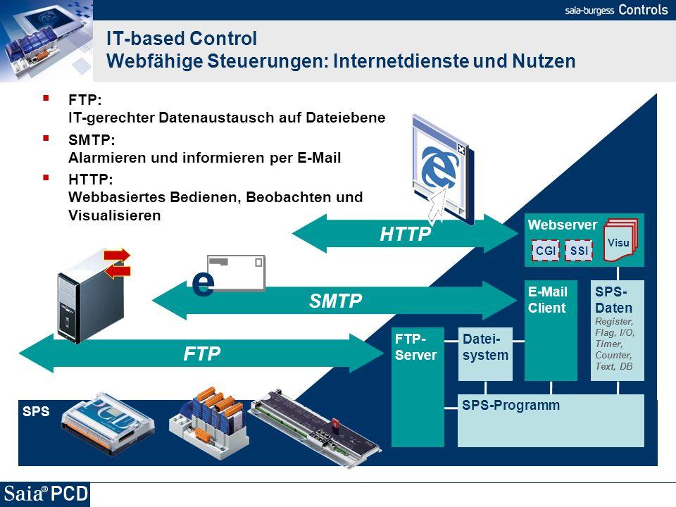 IT-based Control Webfähige Steuerungen: Internetdienste und Nutzen SPS Datei- system SPS- Daten Register, Flag, I/O, Timer, Counter, Text, DB Webserve