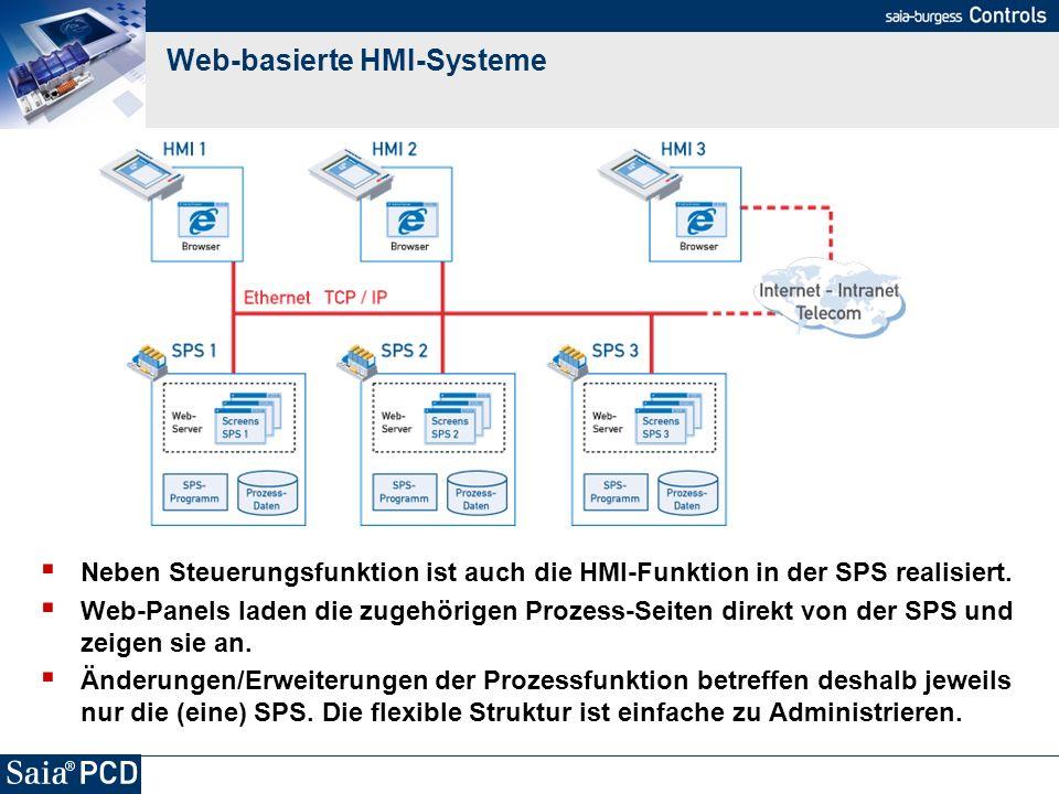 Web-basierte HMI-Systeme Neben Steuerungsfunktion ist auch die HMI-Funktion in der SPS realisiert. Web-Panels laden die zugehörigen Prozess-Seiten dir