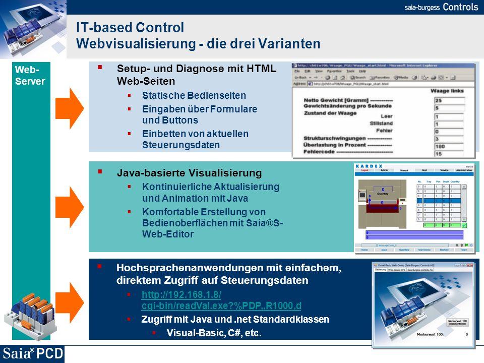 IT-based Control Webvisualisierung - die drei Varianten Web- Server Setup- und Diagnose mit HTML Web-Seiten Statische Bedienseiten Eingaben über Formu