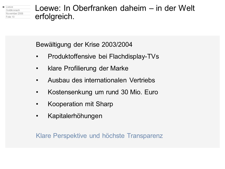 Loewe Goldkronach November 2008 Folie 10 Bewältigung der Krise 2003/2004 Produktoffensive bei Flachdisplay-TVs klare Profilierung der Marke Ausbau des internationalen Vertriebs Kostensenkung um rund 30 Mio.