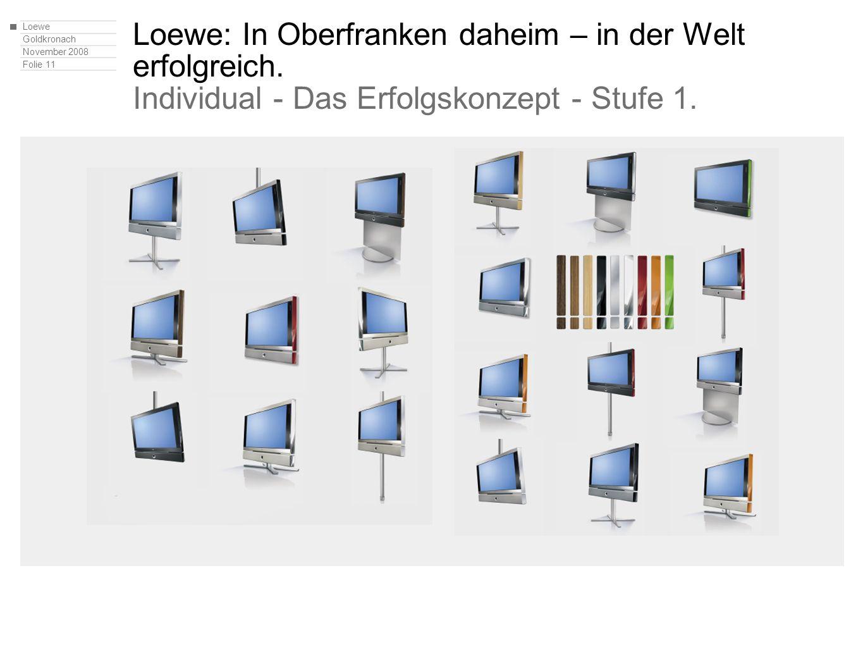 Loewe Goldkronach November 2008 Folie 11 Loewe: In Oberfranken daheim – in der Welt erfolgreich. Individual - Das Erfolgskonzept - Stufe 1.