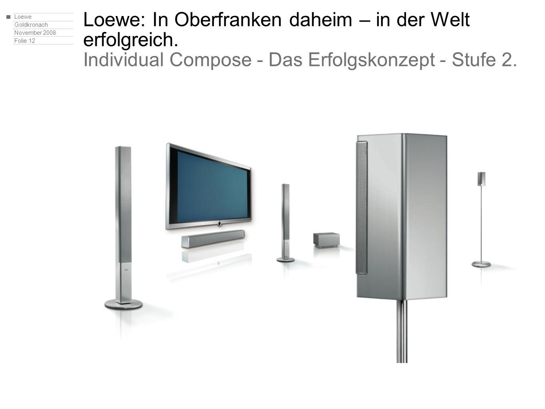 Loewe Goldkronach November 2008 Folie 12 Loewe: In Oberfranken daheim – in der Welt erfolgreich. Individual Compose - Das Erfolgskonzept - Stufe 2.