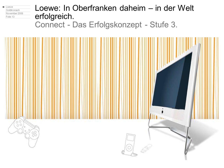 Loewe Goldkronach November 2008 Folie 13 Loewe: In Oberfranken daheim – in der Welt erfolgreich. Connect - Das Erfolgskonzept - Stufe 3.
