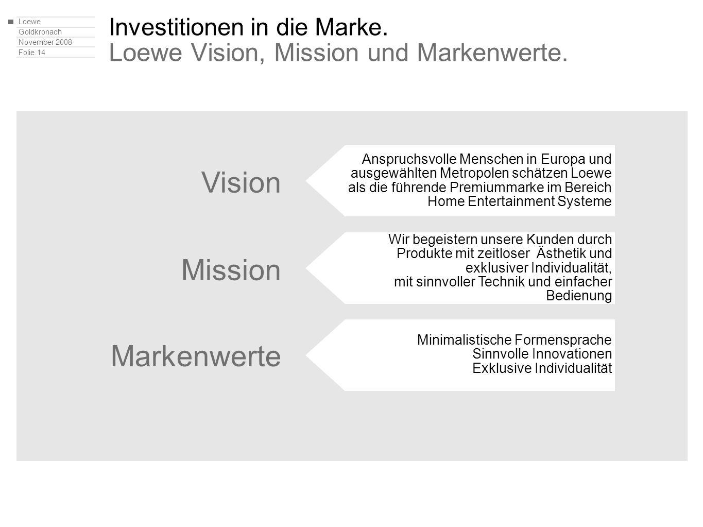 Loewe Goldkronach November 2008 Folie 14 Investitionen in die Marke. Loewe Vision, Mission und Markenwerte. Vision Mission Markenwerte Anspruchsvolle