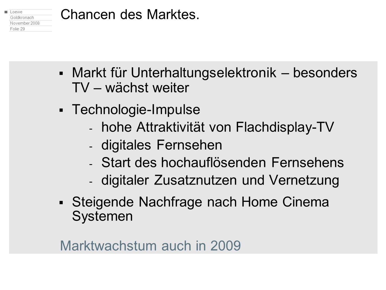 Loewe Goldkronach November 2008 Folie 29 Chancen des Marktes. Markt für Unterhaltungselektronik – besonders TV – wächst weiter Technologie-Impulse - h