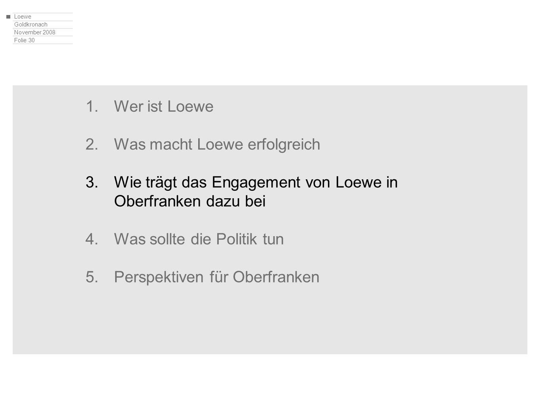 Loewe Goldkronach November 2008 Folie 30 1.Wer ist Loewe 2.Was macht Loewe erfolgreich 3.Wie trägt das Engagement von Loewe in Oberfranken dazu bei 4.Was sollte die Politik tun 5.Perspektiven für Oberfranken
