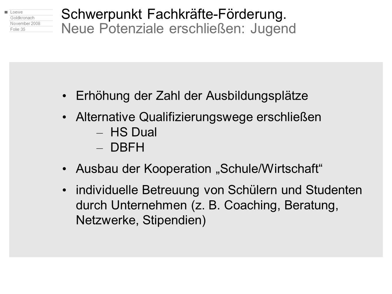 Loewe Goldkronach November 2008 Folie 35 Schwerpunkt Fachkräfte-Förderung. Neue Potenziale erschließen: Jugend Erhöhung der Zahl der Ausbildungsplätze