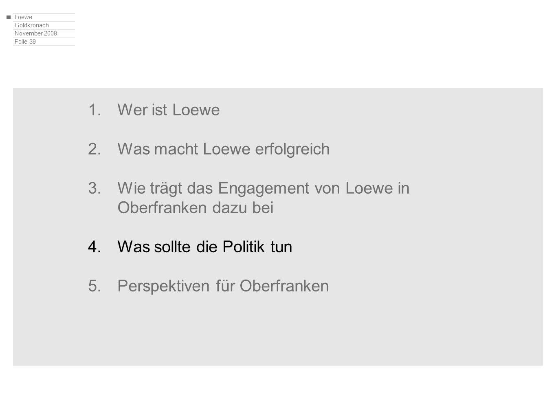 Loewe Goldkronach November 2008 Folie 39 1.Wer ist Loewe 2.Was macht Loewe erfolgreich 3.Wie trägt das Engagement von Loewe in Oberfranken dazu bei 4.