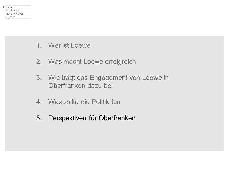 Loewe Goldkronach November 2008 Folie 42 1.Wer ist Loewe 2.Was macht Loewe erfolgreich 3.Wie trägt das Engagement von Loewe in Oberfranken dazu bei 4.Was sollte die Politik tun 5.Perspektiven für Oberfranken