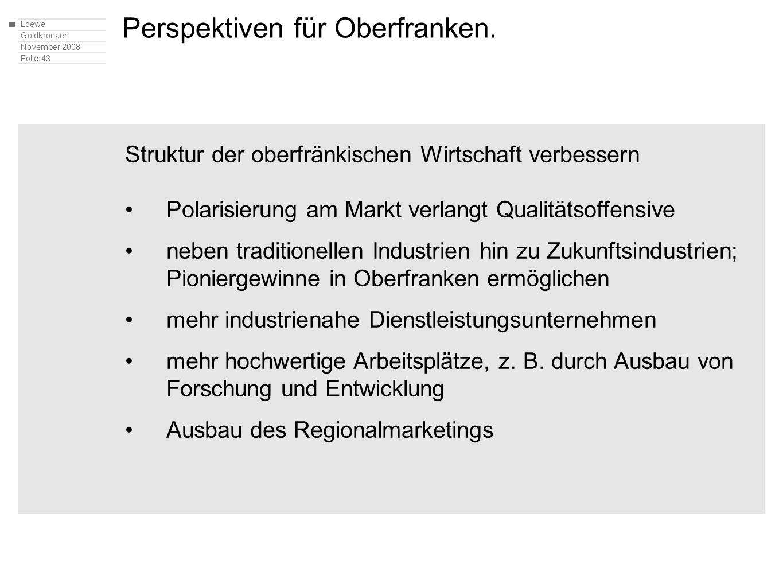 Loewe Goldkronach November 2008 Folie 43 Struktur der oberfränkischen Wirtschaft verbessern Polarisierung am Markt verlangt Qualitätsoffensive neben t