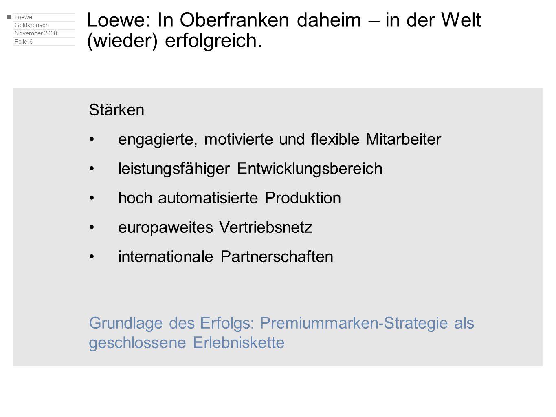 Loewe Goldkronach November 2008 Folie 6 Stärken engagierte, motivierte und flexible Mitarbeiter leistungsfähiger Entwicklungsbereich hoch automatisier
