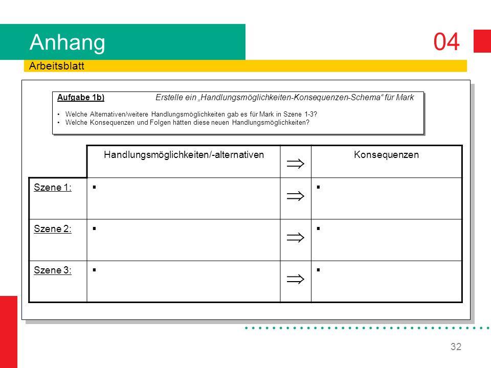 04 32 Anhang Arbeitsblatt Aufgabe 1b) Erstelle ein Handlungsmöglichkeiten-Konsequenzen-Schema für Mark Welche Alternativen/weitere Handlungsmöglichkeiten gab es für Mark in Szene 1-3.
