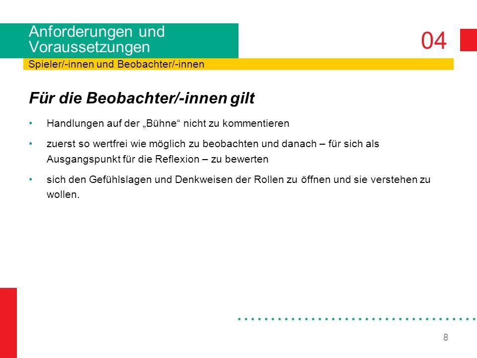 04 9 Anforderungen und Voraussetzungen Organisation der Teilnehmer/-innen, Raum, Zeit & Material Die Mindestanzahl für Sag Ja.