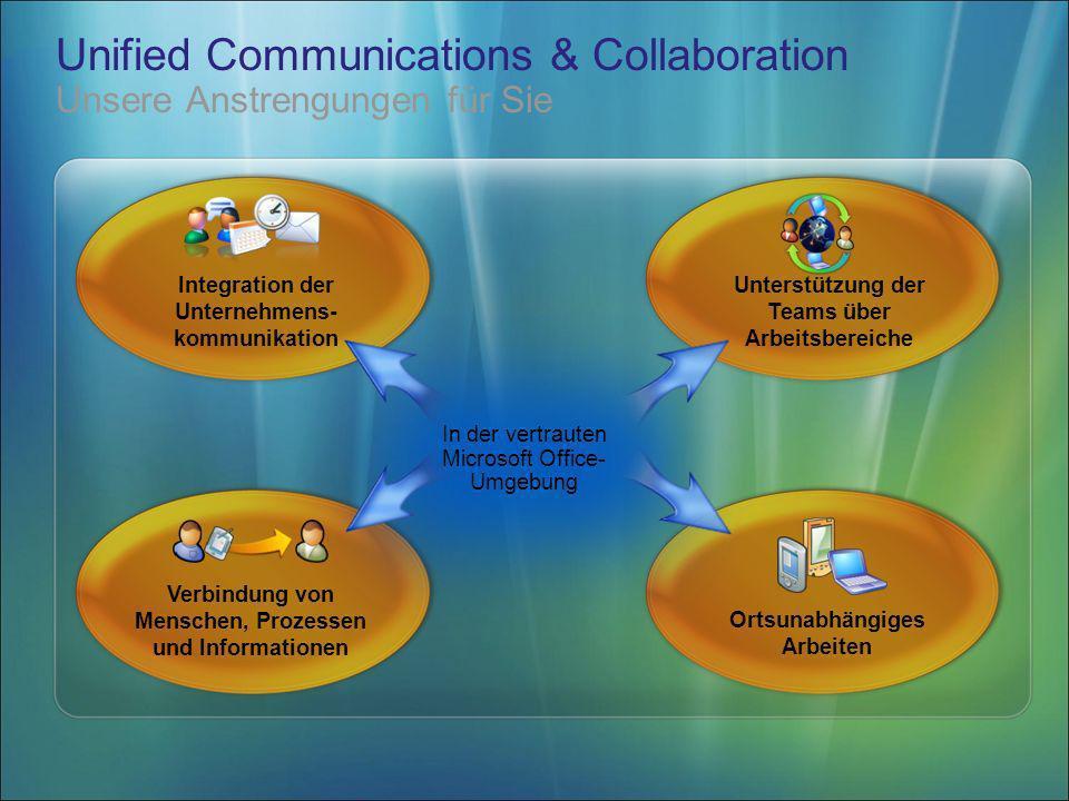 Unified Communications & Collaboration Unsere Anstrengungen für Sie Integration der Unternehmens- kommunikation Verbindung von Menschen, Prozessen und