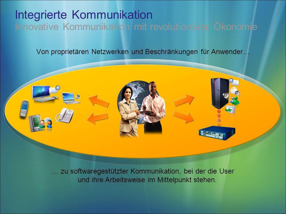 Von proprietären Netzwerken und Beschränkungen für Anwender… … zu softwaregestützter Kommunikation, bei der die User und ihre Arbeitsweise im Mittelpu