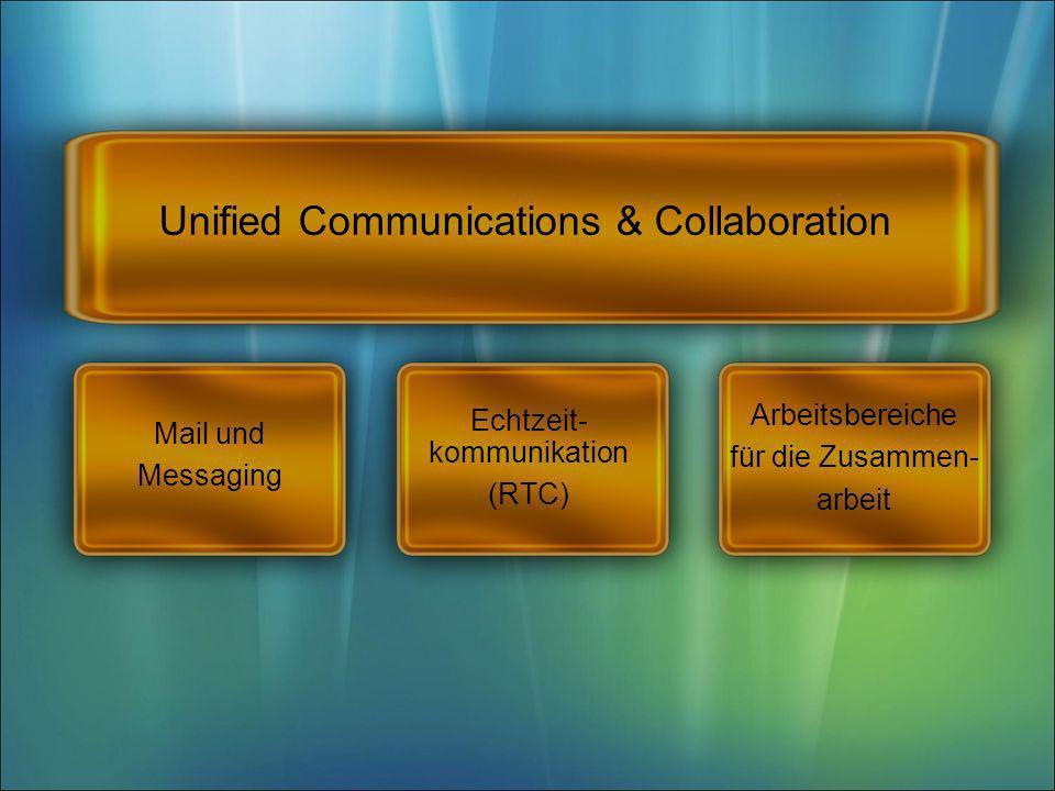 Unified Communications & Collaboration Echtzeit- kommunikation (RTC) Mail und Messaging Arbeitsbereiche für die Zusammen- arbeit