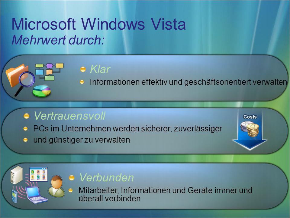 Microsoft Windows Vista Mehrwert durch: Vertrauensvoll PCs im Unternehmen werden sicherer, zuverlässiger und günstiger zu verwalten Klar Informationen