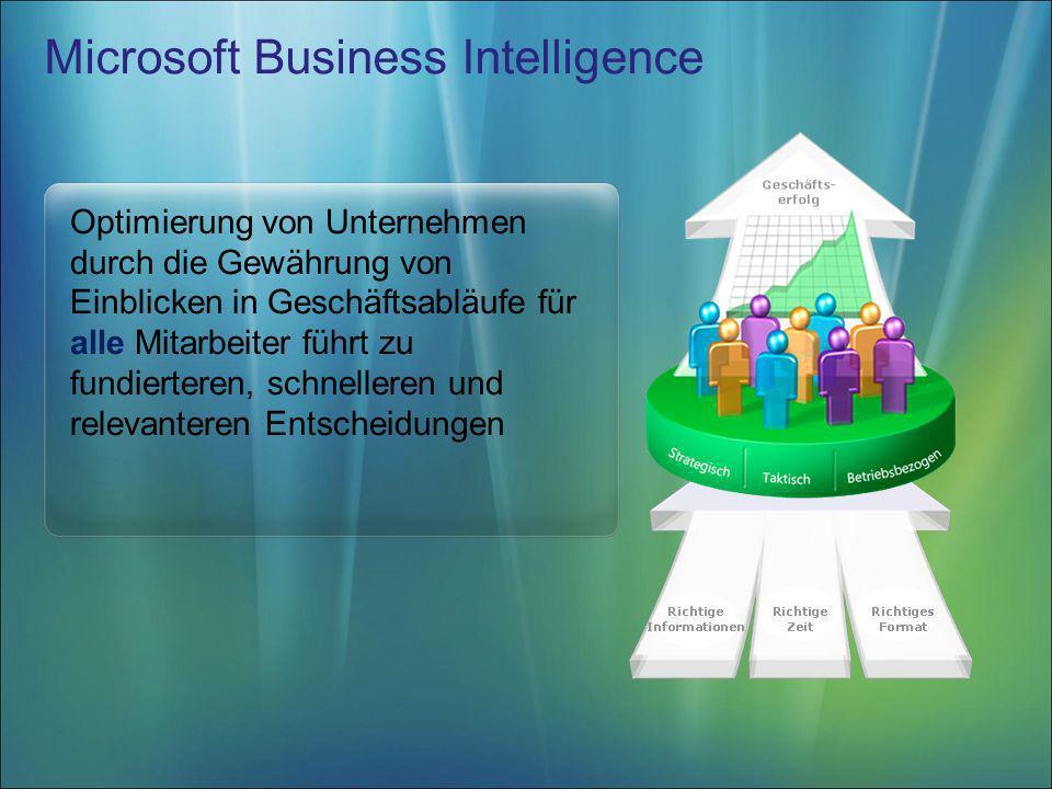 Optimierung von Unternehmen durch die Gewährung von Einblicken in Geschäftsabläufe für alle Mitarbeiter führt zu fundierteren, schnelleren und relevan