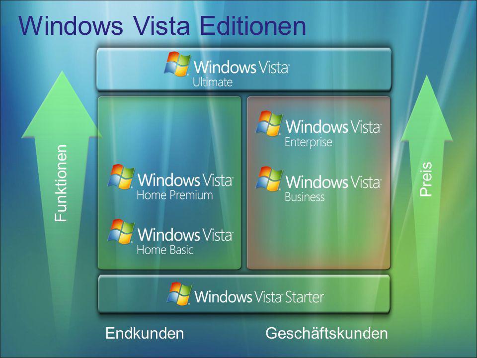 Windows Vista Editionen GeschäftskundenEndkunden Funktionen Preis