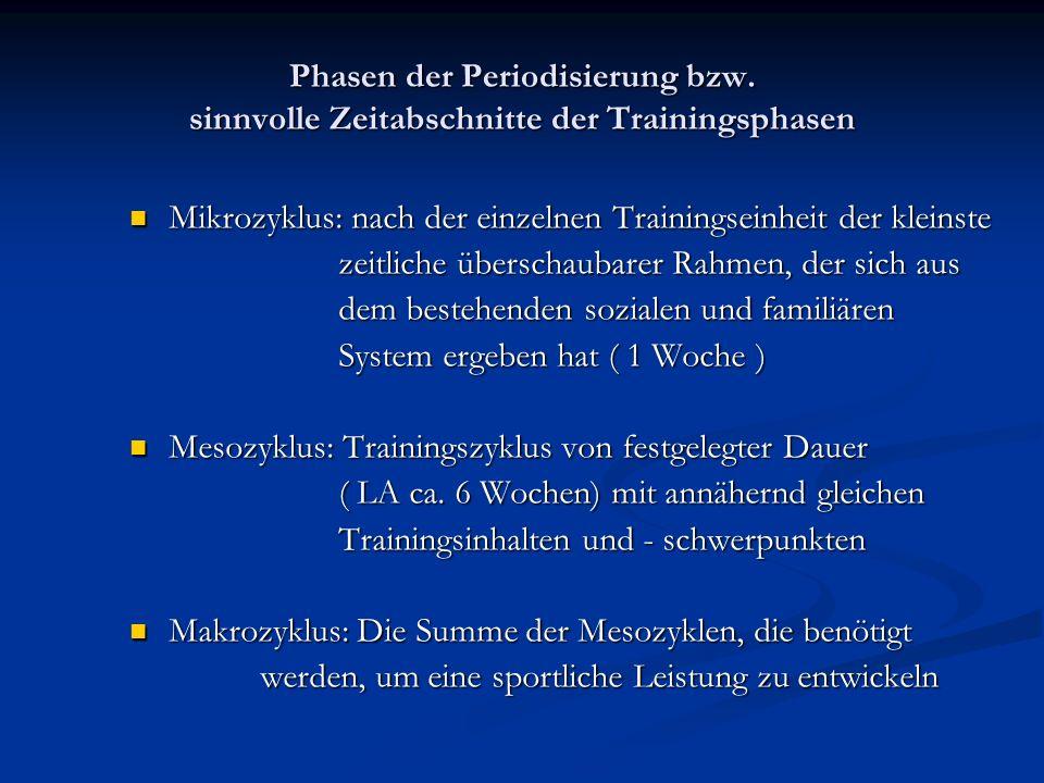 Phasen der Periodisierung bzw. sinnvolle Zeitabschnitte der Trainingsphasen Mikrozyklus: nach der einzelnen Trainingseinheit der kleinste Mikrozyklus: