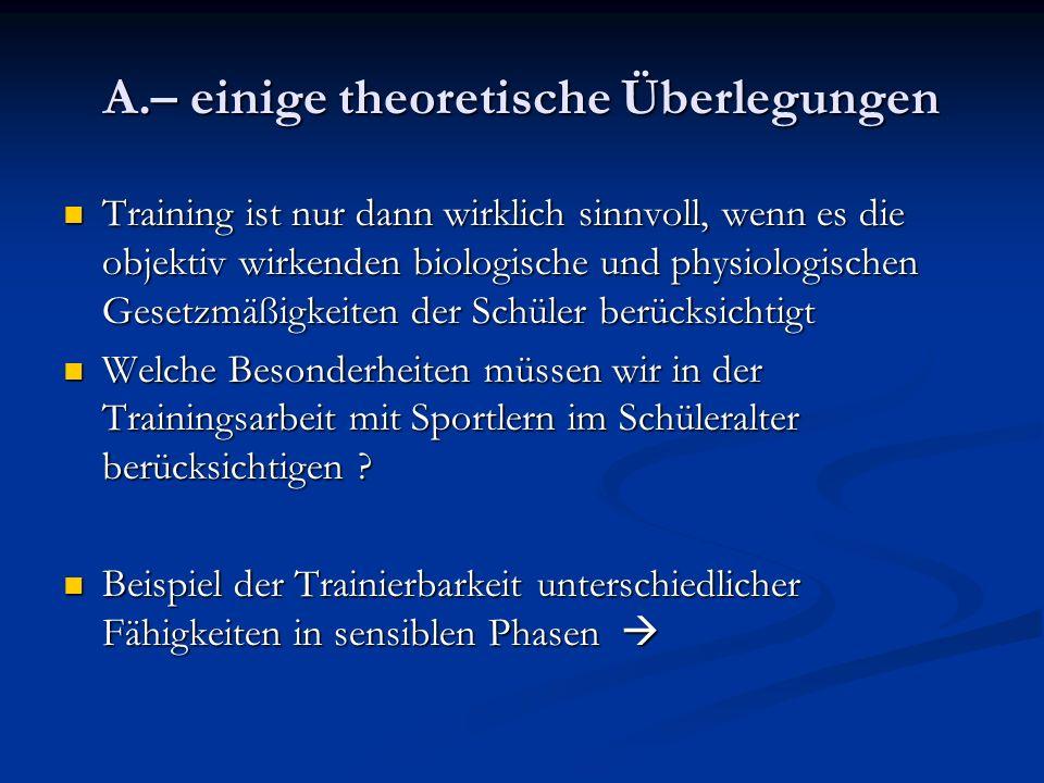 A.– einige theoretische Überlegungen Training ist nur dann wirklich sinnvoll, wenn es die objektiv wirkenden biologische und physiologischen Gesetzmäß